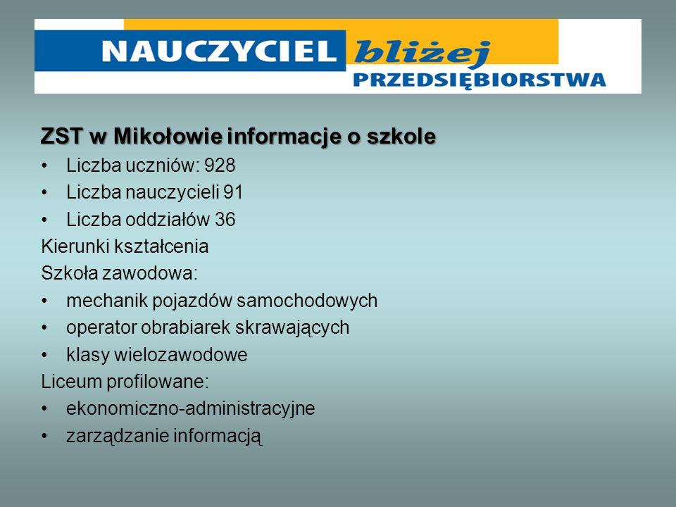ZST w Mikołowie informacje o szkole Liczba uczniów: 928 Liczba nauczycieli 91 Liczba oddziałów 36 Kierunki kształcenia Szkoła zawodowa: mechanik pojaz