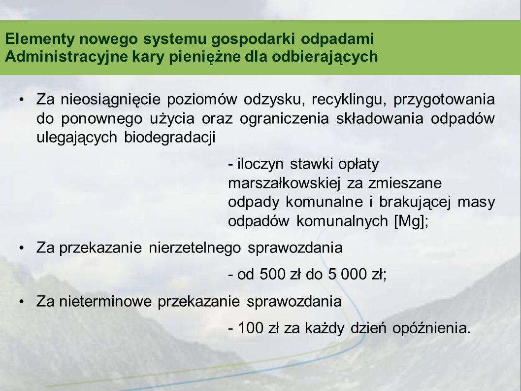 Za nieosiągnięcie poziomów odzysku, recyklingu, przygotowania do ponownego użycia oraz ograniczenia składowania odpadów ulegających biodegradacji - il