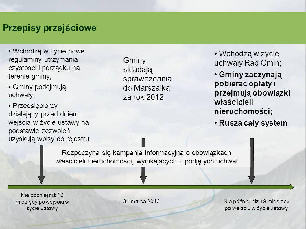 Nie później niż 12 miesięcy po wejściu w życie ustawy Przepisy przejściowe Wchodzą w życie nowe regulaminy utrzymania czystości i porządku na terenie