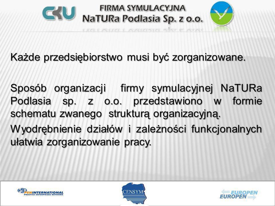 Każde przedsiębiorstwo musi być zorganizowane. Sposób organizacji firmy symulacyjnej NaTURa Podlasia sp. z o.o. przedstawiono w formie schematu zwaneg
