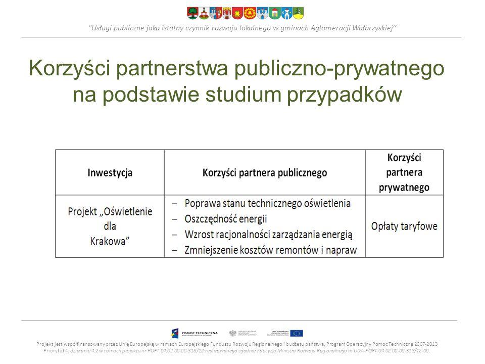 Usługi publiczne jako istotny czynnik rozwoju lokalnego w gminach Aglomeracji Wałbrzyskiej Korzyści partnerstwa publiczno-prywatnego na podstawie studium przypadków Projekt jest współfinansowany przez Unię Europejską w ramach Europejskiego Funduszu Rozwoju Regionalnego i budżetu państwa, Program Operacyjny Pomoc Techniczna 2007-2013 Priorytet 4, działanie 4.2 w ramach projektu nr POPT.04.02.00-00-318/12 realizowanego zgodnie z decyzją Ministra Rozwoju Regionalnego nr UDA-POPT.04.02.00-00-318/12-00.