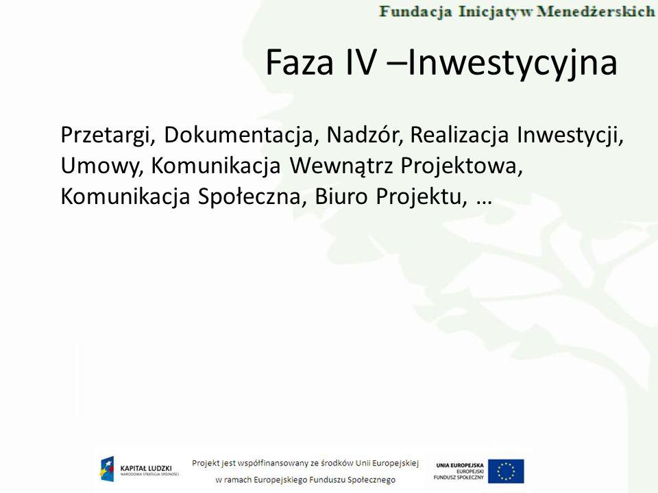 Faza IV –Inwestycyjna Przetargi, Dokumentacja, Nadzór, Realizacja Inwestycji, Umowy, Komunikacja Wewnątrz Projektowa, Komunikacja Społeczna, Biuro Projektu, …
