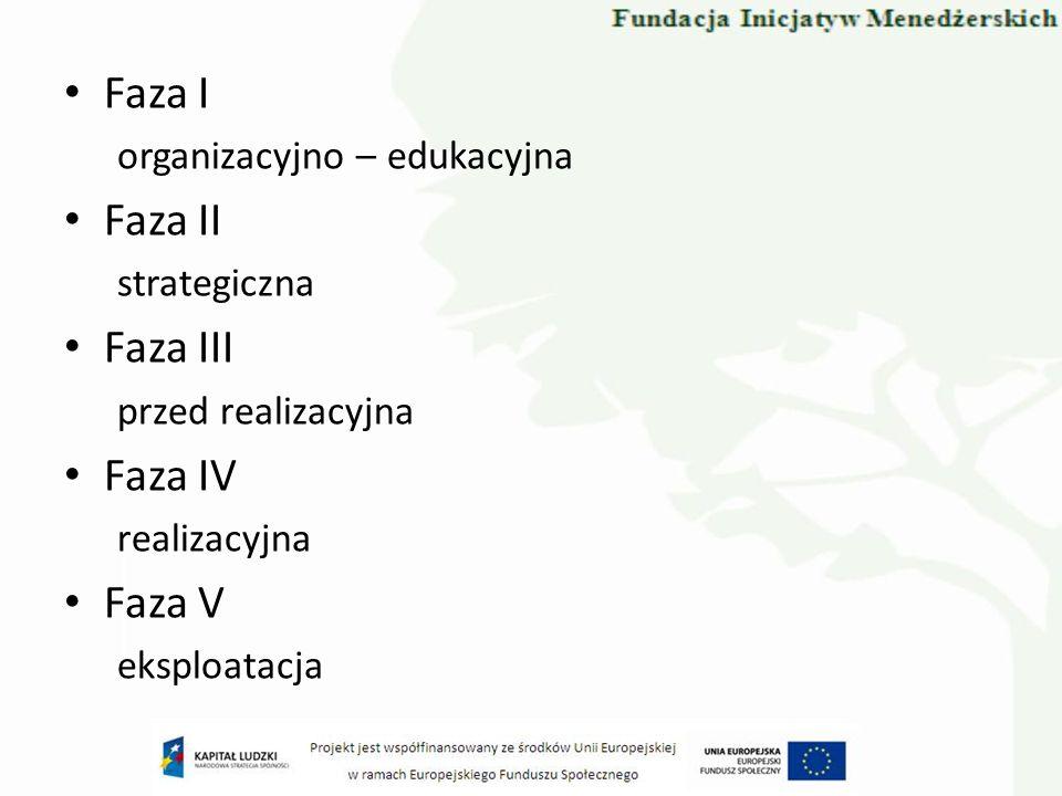 Faza I organizacyjno – edukacyjna Faza II strategiczna Faza III przed realizacyjna Faza IV realizacyjna Faza V eksploatacja