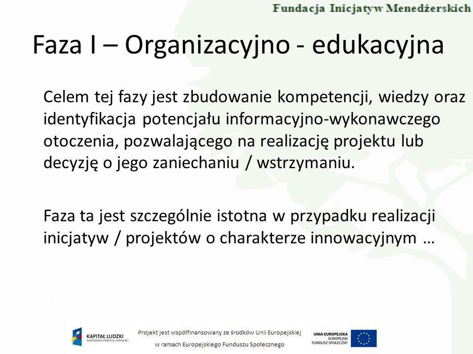 Faza I – Organizacyjno - edukacyjna Celem tej fazy jest zbudowanie kompetencji, wiedzy oraz identyfikacja potencjału informacyjno-wykonawczego otoczenia, pozwalającego na realizację projektu lub decyzję o jego zaniechaniu / wstrzymaniu.