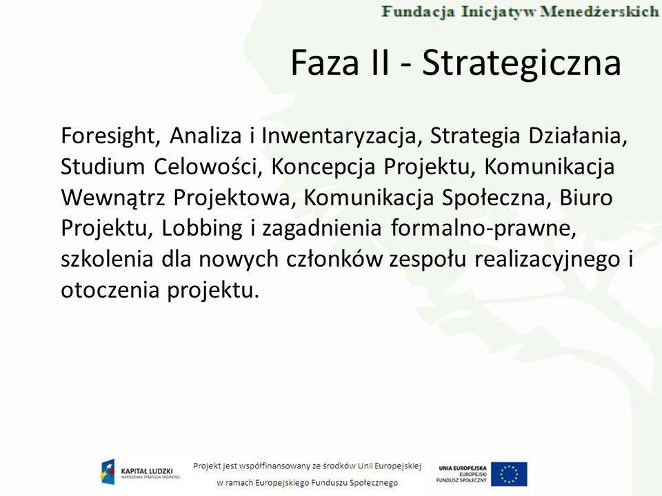 Faza II - Strategiczna Foresight, Analiza i Inwentaryzacja, Strategia Działania, Studium Celowości, Koncepcja Projektu, Komunikacja Wewnątrz Projektowa, Komunikacja Społeczna, Biuro Projektu, Lobbing i zagadnienia formalno-prawne, szkolenia dla nowych członków zespołu realizacyjnego i otoczenia projektu.
