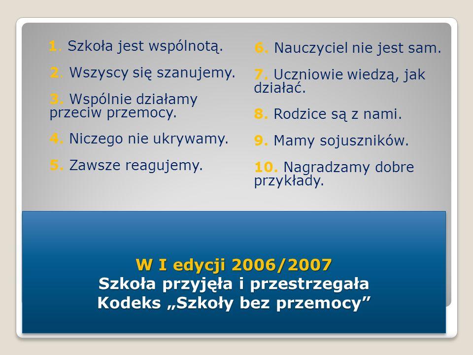 W I edycji 2006/2007 Szkoła przyjęła i przestrzegała Kodeks Szkoły bez przemocy 1. Szkoła jest wspólnotą. 2. Wszyscy się szanujemy. 3. Wspólnie działa