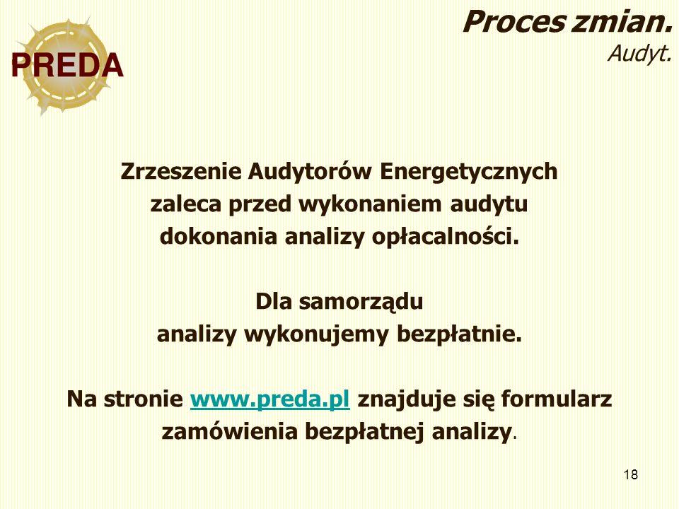 18 Proces zmian. Audyt. Zrzeszenie Audytorów Energetycznych zaleca przed wykonaniem audytu dokonania analizy opłacalności. Dla samorządu analizy wykon