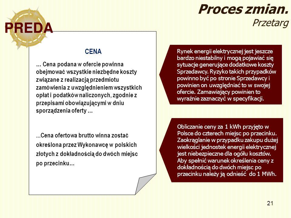 21 Proces zmian. Przetarg CENA...Cena ofertowa brutto winna zostać określona przez Wykonawcę w polskich złotych z dokładnością do dwóch miejsc po prze