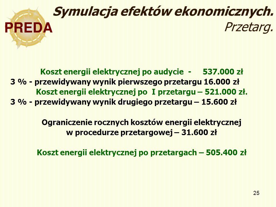 25 Symulacja efektów ekonomicznych. Przetarg. Koszt energii elektrycznej po audycie - 537.000 zł 3 % - przewidywany wynik pierwszego przetargu 16.000