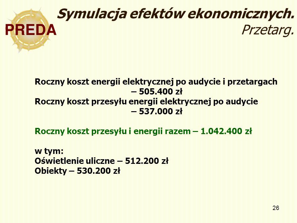 26 Roczny koszt energii elektrycznej po audycie i przetargach – 505.400 zł Roczny koszt przesyłu energii elektrycznej po audycie – 537.000 zł Roczny k