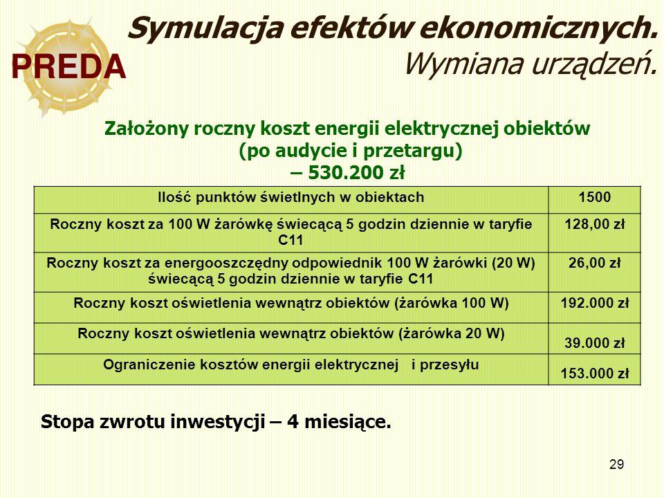 29 Ilość punktów świetlnych w obiektach1500 Roczny koszt za 100 W żarówkę świecącą 5 godzin dziennie w taryfie C11 128,00 zł Roczny koszt za energoosz