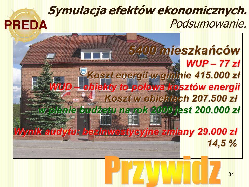 34 Symulacja efektów ekonomicznych. Podsumowanie. 5400 mieszkańców WUP – 77 zł Koszt energii w gminie 415.000 zł WUD – obiekty to połowa kosztów energ