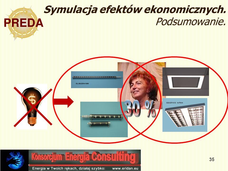 35 Symulacja efektów ekonomicznych. Podsumowanie.