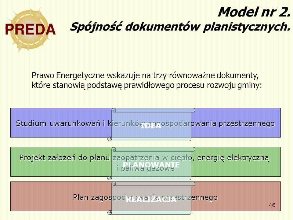 46 Model nr 2. Spójność dokumentów planistycznych. Studium uwarunkowań i kierunków zagospodarowania przestrzennego Projekt założeń do planu zaopatrzen
