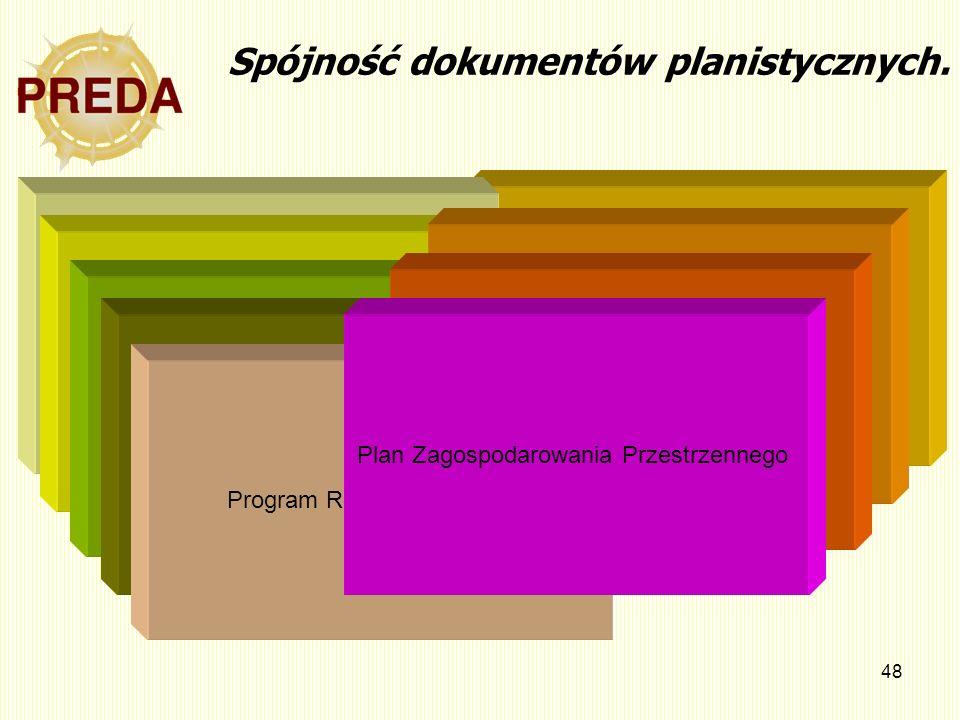 48 Spójność dokumentów planistycznych. Strategia Rozwoju Gminy Wieloletni Plan Inwestycyjny Program Poprawy Bezpieczeństwa. Program Rozwoju Turystyki