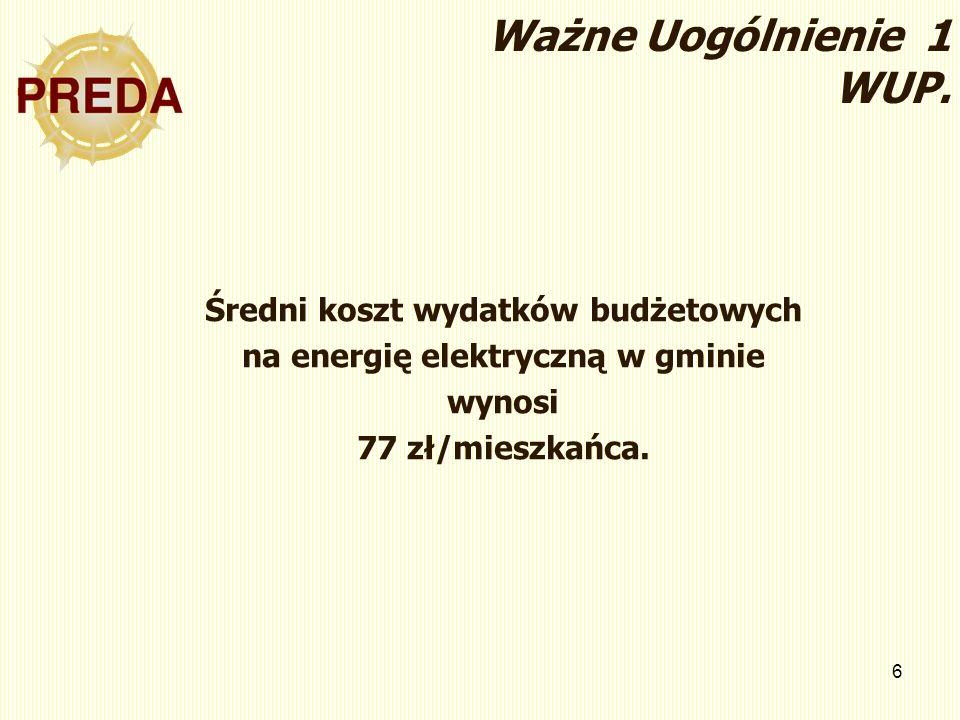 6 Ważne Uogólnienie 1 WUP. Średni koszt wydatków budżetowych na energię elektryczną w gminie wynosi 77 zł/mieszkańca.