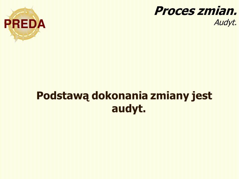 Podstawą dokonania zmiany jest audyt. Proces zmian. Audyt.