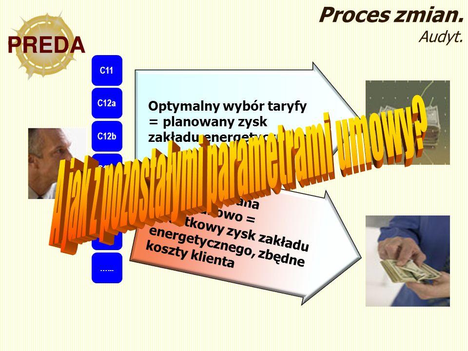 C11o C11 …... C12a C12b …... C12o Taryfa wybrana przypadkowo = dodatkowy zysk zakładu energetycznego, zbędne koszty klienta Optymalny wybór taryfy = p