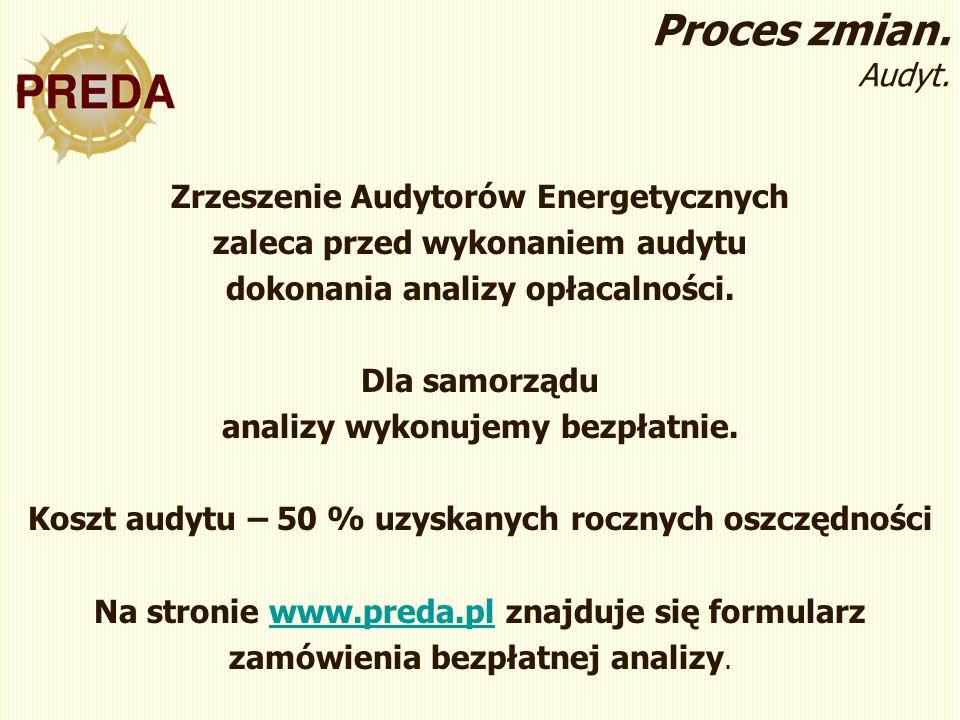 Zrzeszenie Audytorów Energetycznych zaleca przed wykonaniem audytu dokonania analizy opłacalności.