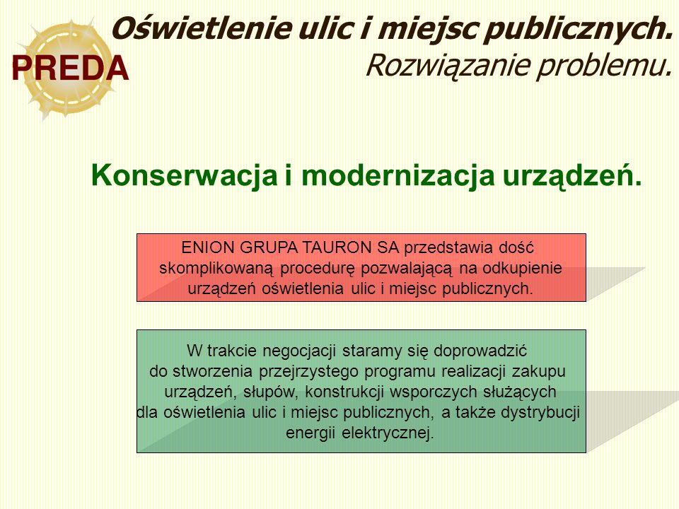 Konserwacja i modernizacja urządzeń. Oświetlenie ulic i miejsc publicznych.