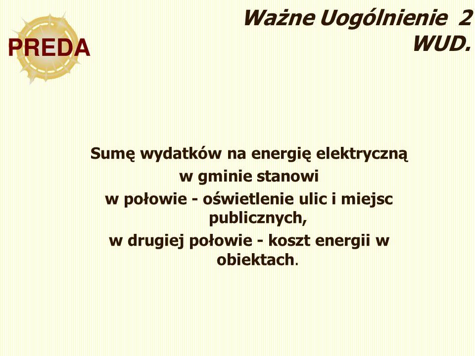Zapraszam do współpracy AM PREDA ul.Korczaka 4/8 46-040 Ozimek tel.