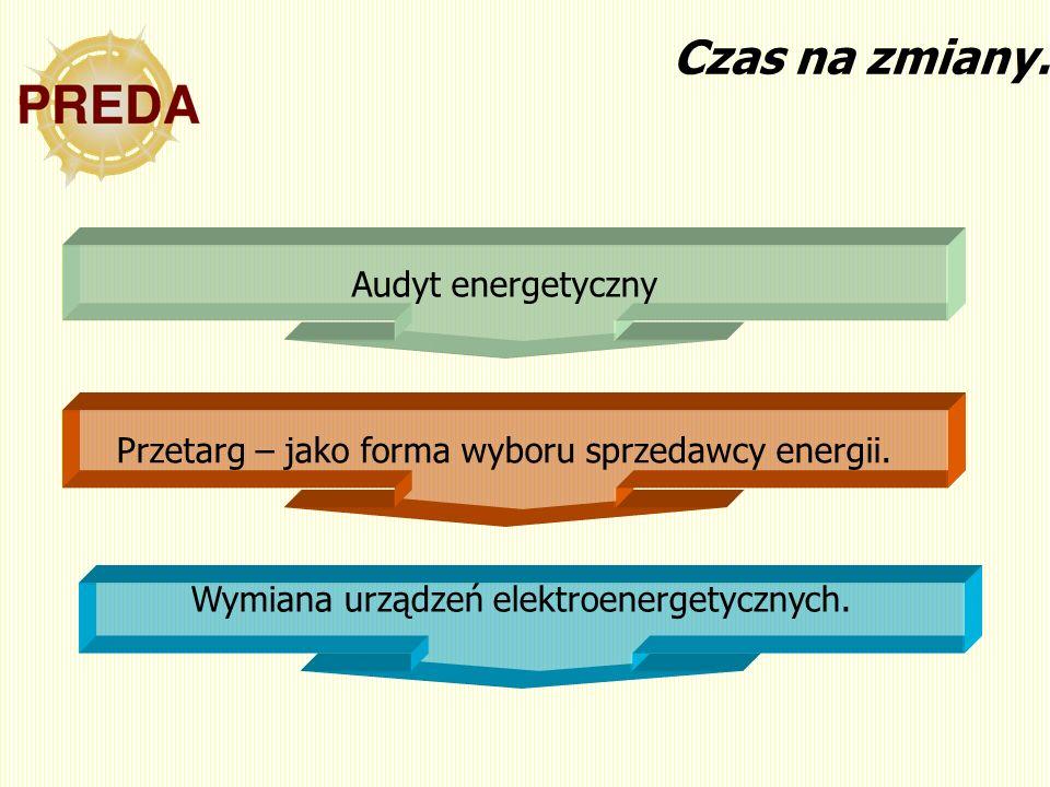 Proces zmian.Umowy w energetyce.
