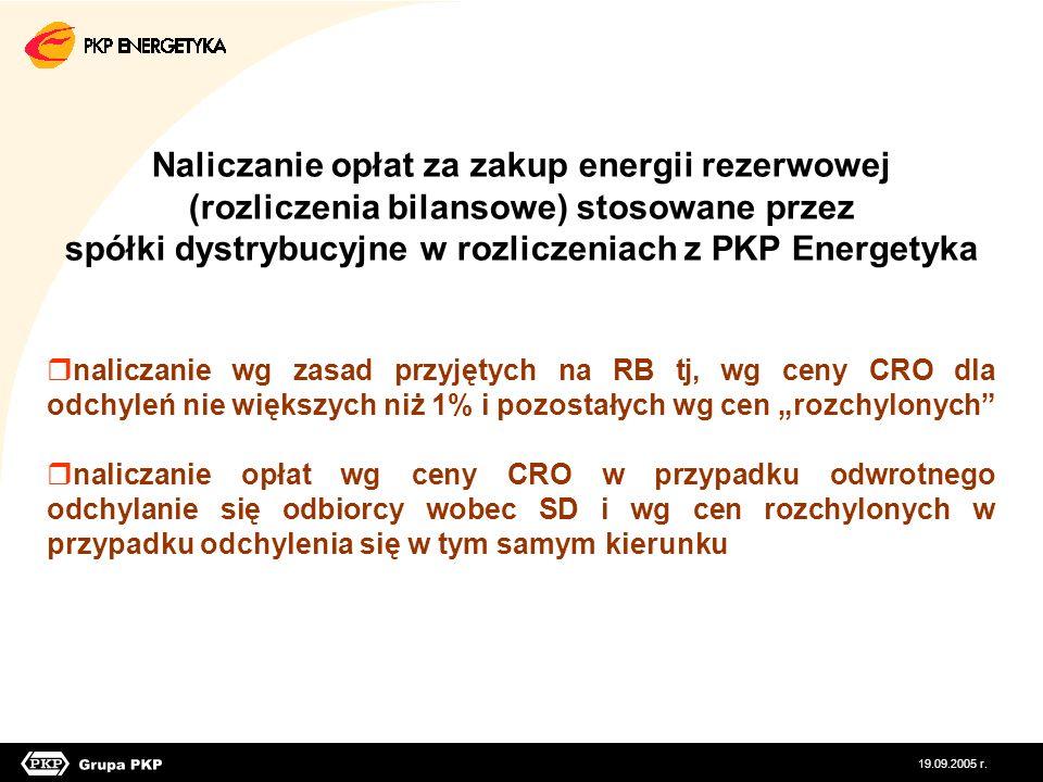 Naliczanie opłat za zakup energii rezerwowej (rozliczenia bilansowe) stosowane przez spółki dystrybucyjne w rozliczeniach z PKP Energetyka naliczanie