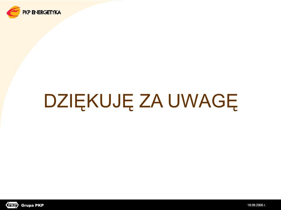 DZIĘKUJĘ ZA UWAGĘ 19.09.2005 r.