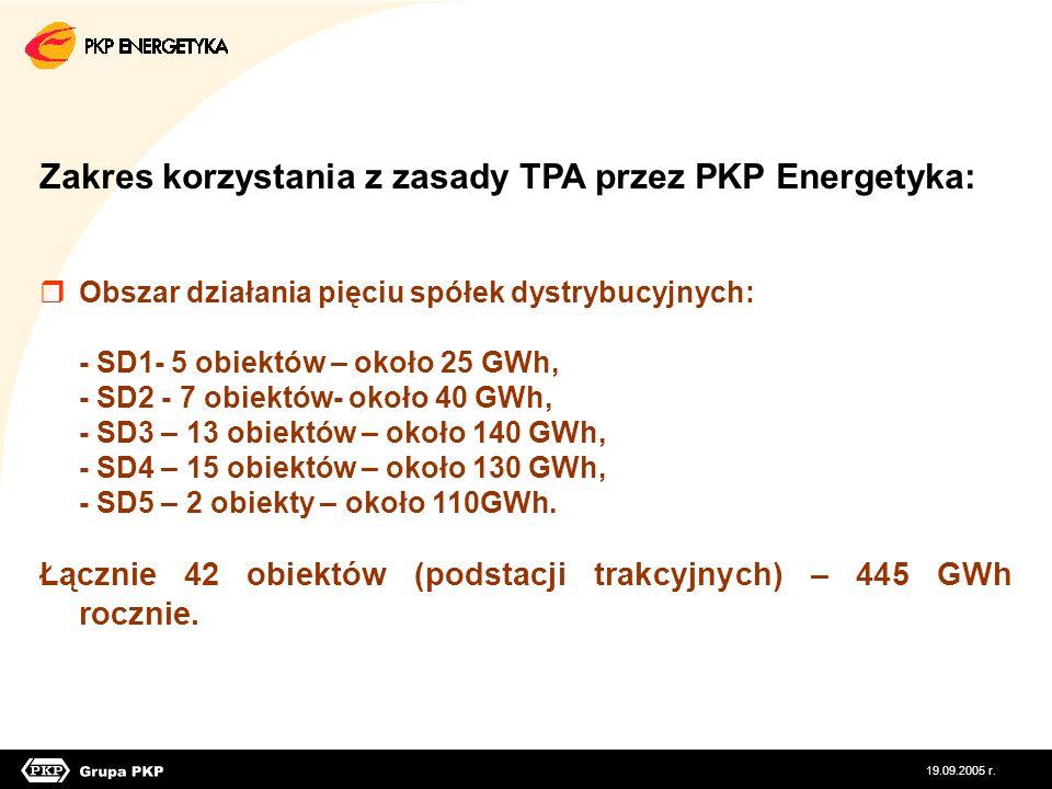 Zakres korzystania z zasady TPA przez PKP Energetyka: Obszar działania pięciu spółek dystrybucyjnych: - SD1- 5 obiektów – około 25 GWh, - SD2 - 7 obie