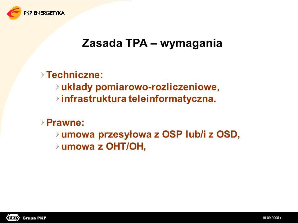 narzucenie nadmiernych wymagań odbiorcy w zakresie infrastruktury pomiarowej i teleinformatycznej, (od 0,30 zł/MWh* do 3,03 zł/MWh**) konieczność dokonywania zgłoszeń grafików z dokładnością do 1MWh (przy rozliczeniach w kWh), (od 4,20 zł/MWh* do 48 zł/MWh**) bezpośrednie przenoszenie przez spółki dystrybucyjne na odbiorców obciążeń wynikających z rozliczeń energii rezerwowej wg cen rozchylonych obowiązujących na Rynku Bilansującym (RB), (od 1,44 zł/MWh* do 4,32 zł/MWh**) * dla odbiorców o rocznym zużyciu 10 GWh ** dla odbiorców o rocznym zużyciu 100 GWh Wpływ ograniczeń w korzystaniu z TPA na końcową cenę energii 19.09.2005 r.