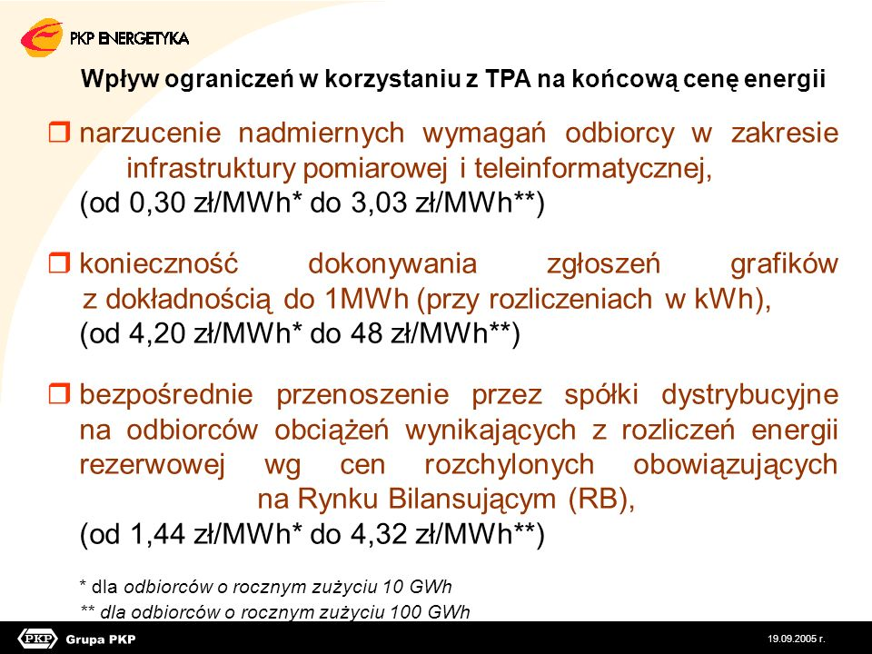 narzucenie nadmiernych wymagań odbiorcy w zakresie infrastruktury pomiarowej i teleinformatycznej, (od 0,30 zł/MWh* do 3,03 zł/MWh**) konieczność doko