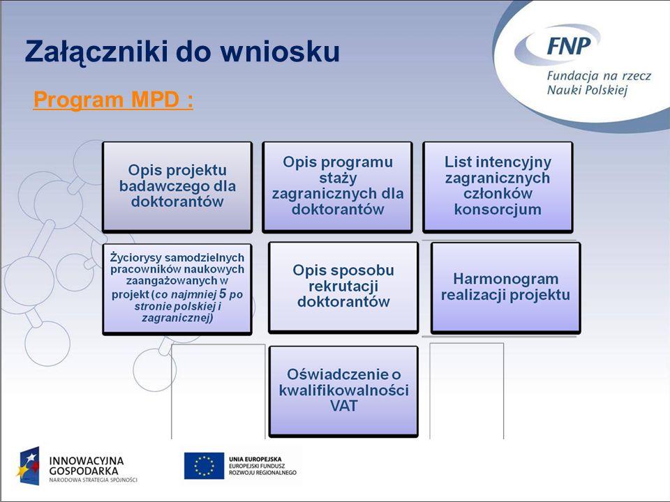 29 Program MPD : Załączniki do wniosku