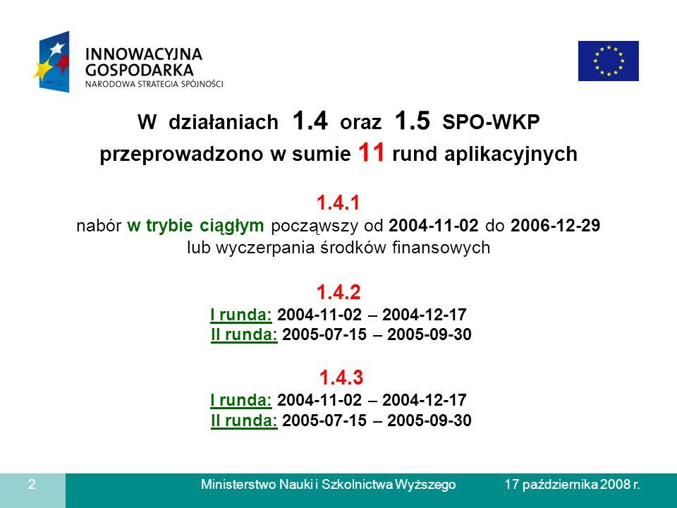 Ministerstwo Nauki i Szkolnictwa Wyższego W działaniach 1.4 oraz 1.5 SPO-WKP przeprowadzono w sumie 11 rund aplikacyjnych 1.4.1 nabór w trybie ciągłym