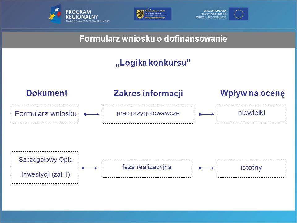 Formularz wniosku o dofinansowanie Logika konkursu Formularz wniosku Zakres informacji DokumentWpływ na ocenę prac przygotowawcze niewielki Szczegółowy Opis Inwestycji (zał.1) faza realizacyjna istotny