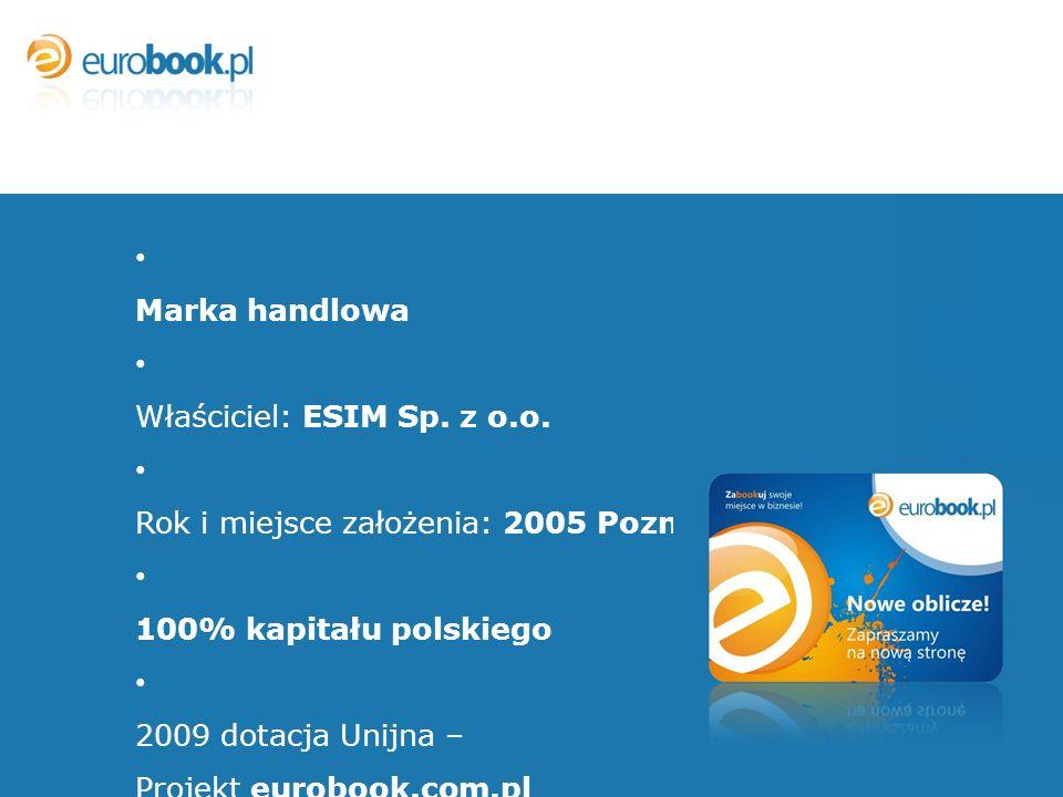 M Marka handlowa W Właściciel: ESIM Sp. z o.o.