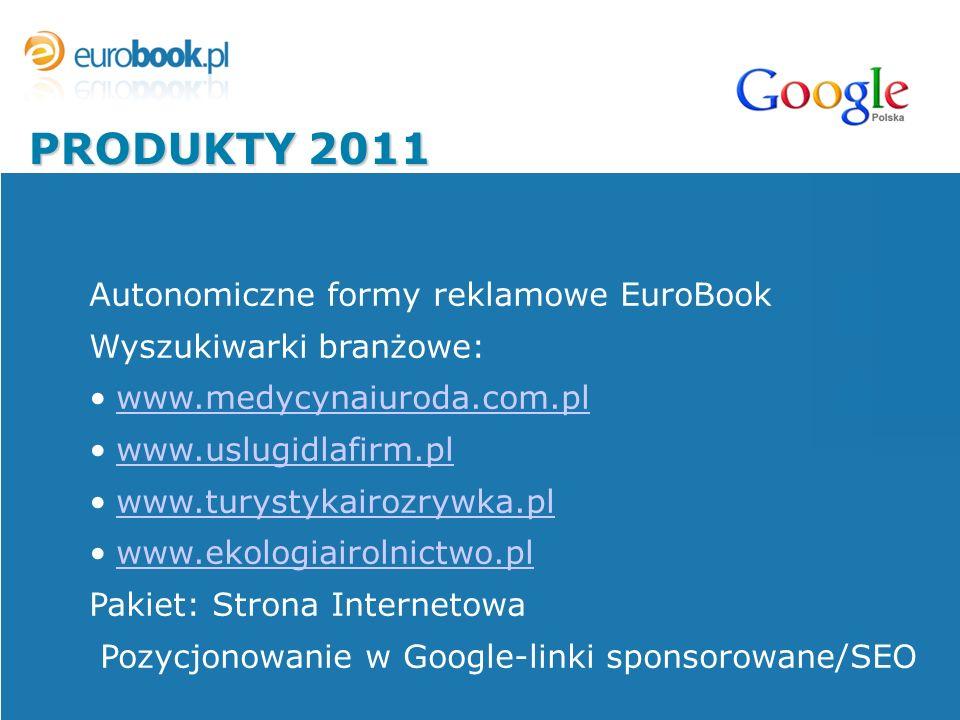 PRODUKTY 2011 Autonomiczne formy reklamowe EuroBook Wyszukiwarki branżowe: www.medycynaiuroda.com.pl www.uslugidlafirm.pl www.turystykairozrywka.pl www.ekologiairolnictwo.pl Pakiet: Strona Internetowa Pozycjonowanie w Google-linki sponsorowane/SEO