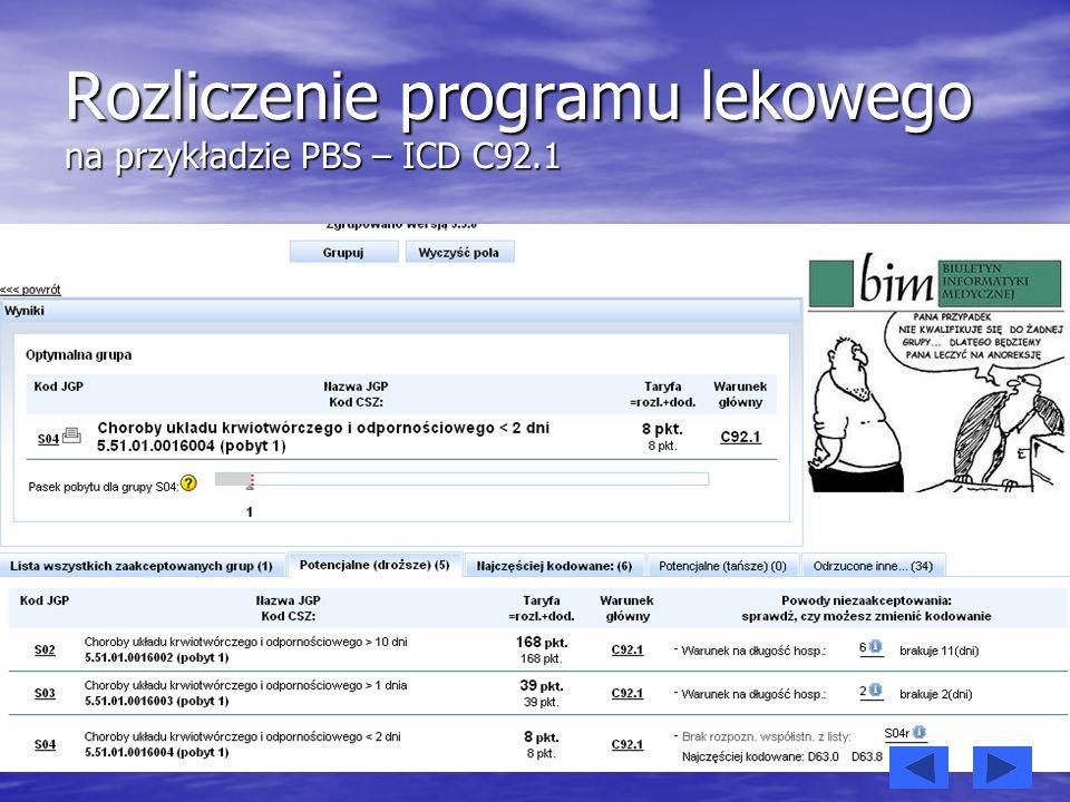 Rozliczenie programu lekowego na przykładzie PBS – ICD C92.1