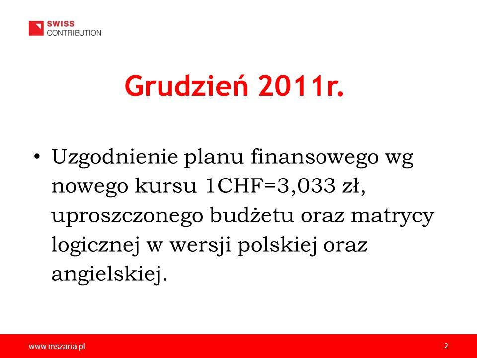 www.mszana.pl 2 Grudzień 2011r. Uzgodnienie planu finansowego wg nowego kursu 1CHF=3,033 zł, uproszczonego budżetu oraz matrycy logicznej w wersji pol