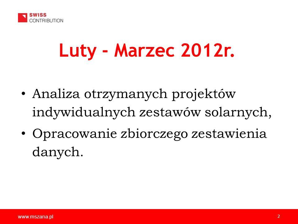 www.mszana.pl 2 Luty - Marzec 2012r. Analiza otrzymanych projektów indywidualnych zestawów solarnych, Opracowanie zbiorczego zestawienia danych.