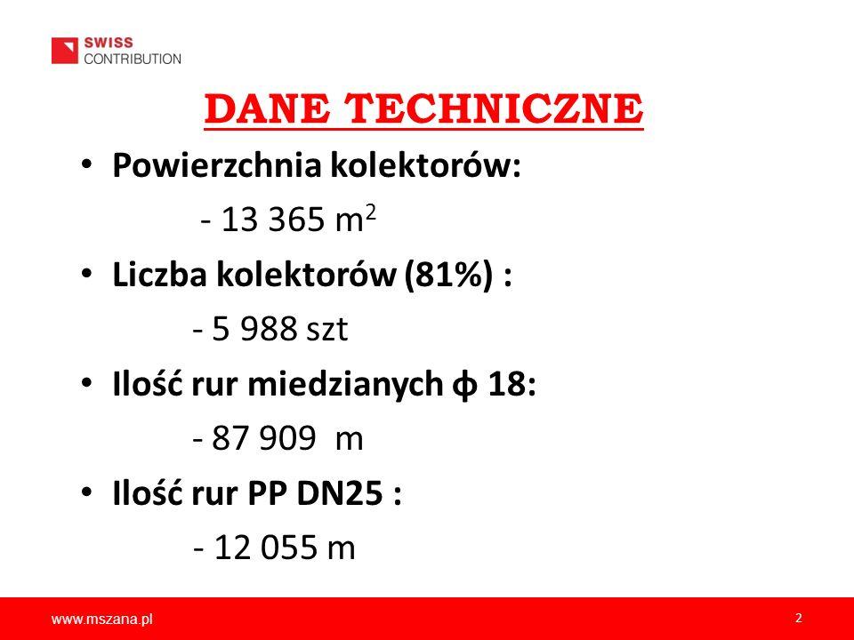 www.mszana.pl 2 Powierzchnia kolektorów: - 13 365 m 2 Liczba kolektorów (81%) : - 5 988 szt Ilość rur miedzianych φ 18: - 87 909 m Ilość rur PP DN25 :
