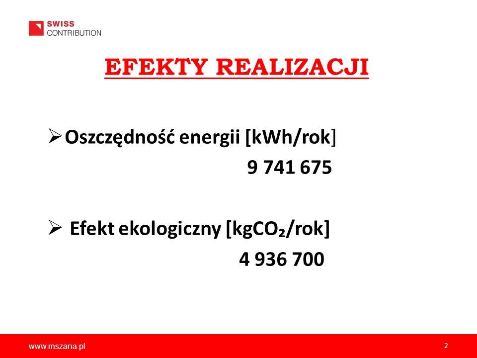 www.mszana.pl 2 Oszczędność energii [kWh/rok] 9 741 675 Efekt ekologiczny [kgCO/rok] 4 936 700 EFEKTY REALIZACJI