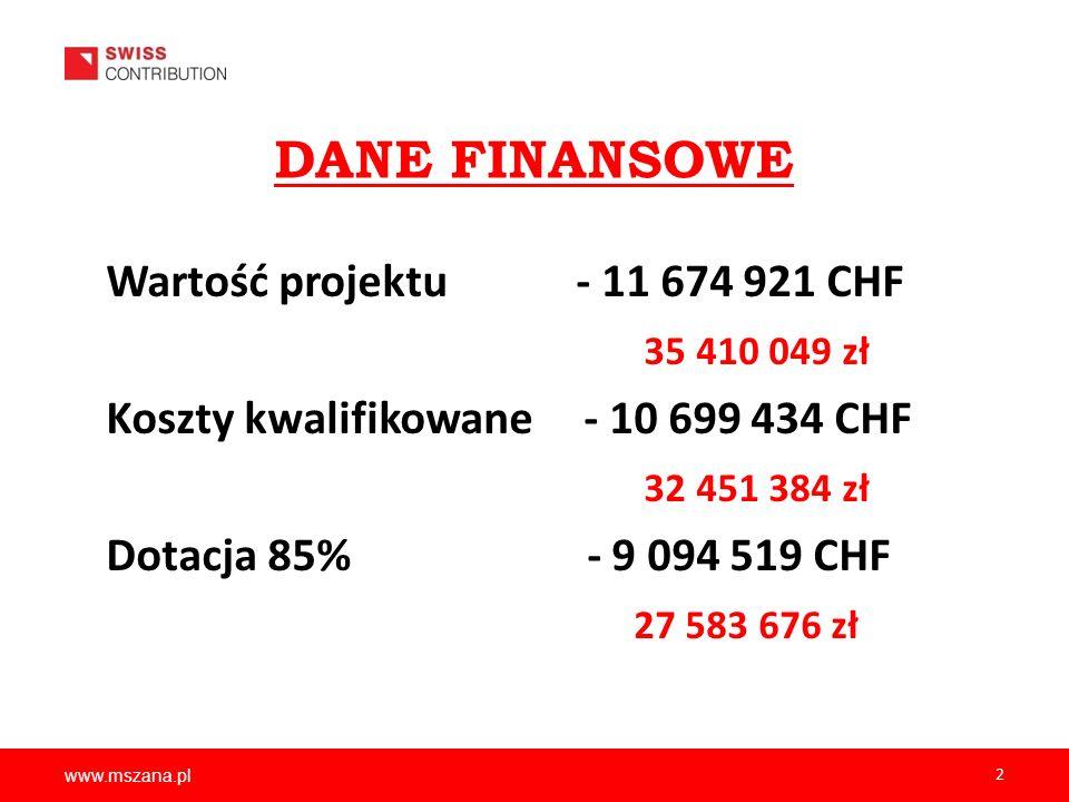 www.mszana.pl 2 Wartość projektu - 11 674 921 CHF 35 410 049 zł Koszty kwalifikowane - 10 699 434 CHF 32 451 384 zł Dotacja 85% - 9 094 519 CHF 27 583