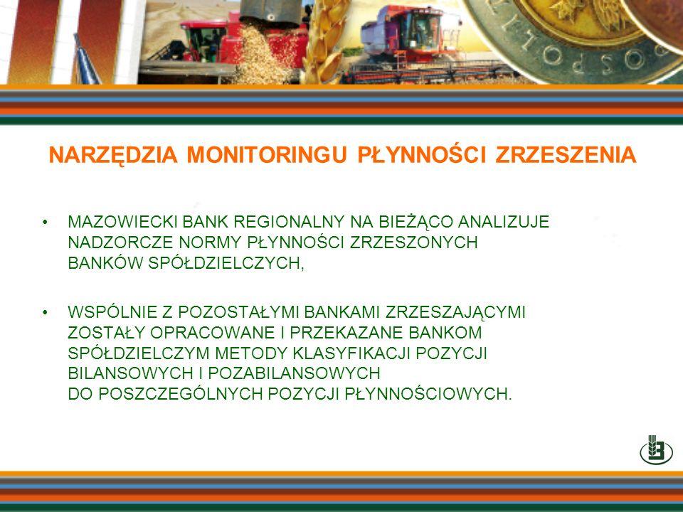 NARZĘDZIA MONITORINGU PŁYNNOŚCI ZRZESZENIA c.d.MR BANK S.A.