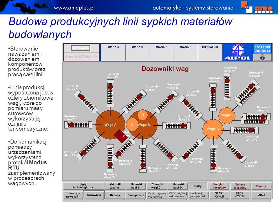 System sterowania i obsługi baz receptur w procesach produkcji mas bitumicznych Aplikacja opiera się na sterownikach programowalnych firmy GE Fanuc serii 90-30.