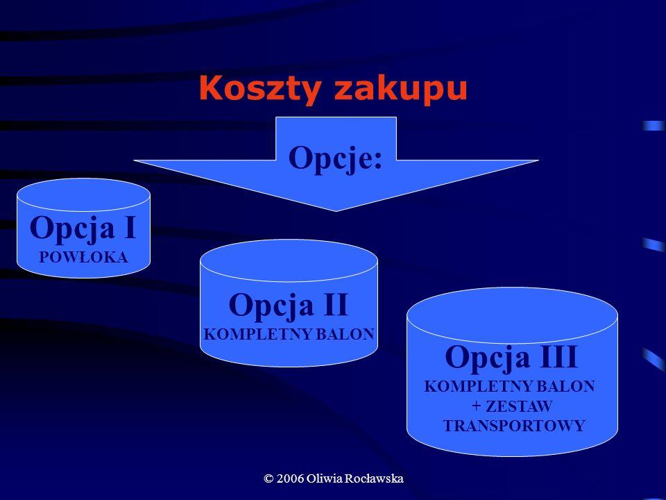 © 2006 Oliwia Rocławska Koszty zakupu Opcje: Opcja I POWŁOKA Opcja II KOMPLETNY BALON Opcja III KOMPLETNY BALON + ZESTAW TRANSPORTOWY