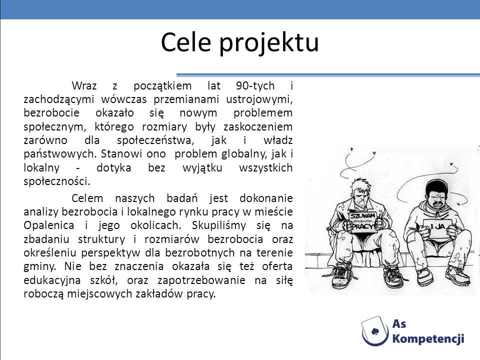 Instalgaz Andrzej Szulc, Urbanowo 45 Liczba osób zatrudnionych oraz struktura zatrudnienia wg.