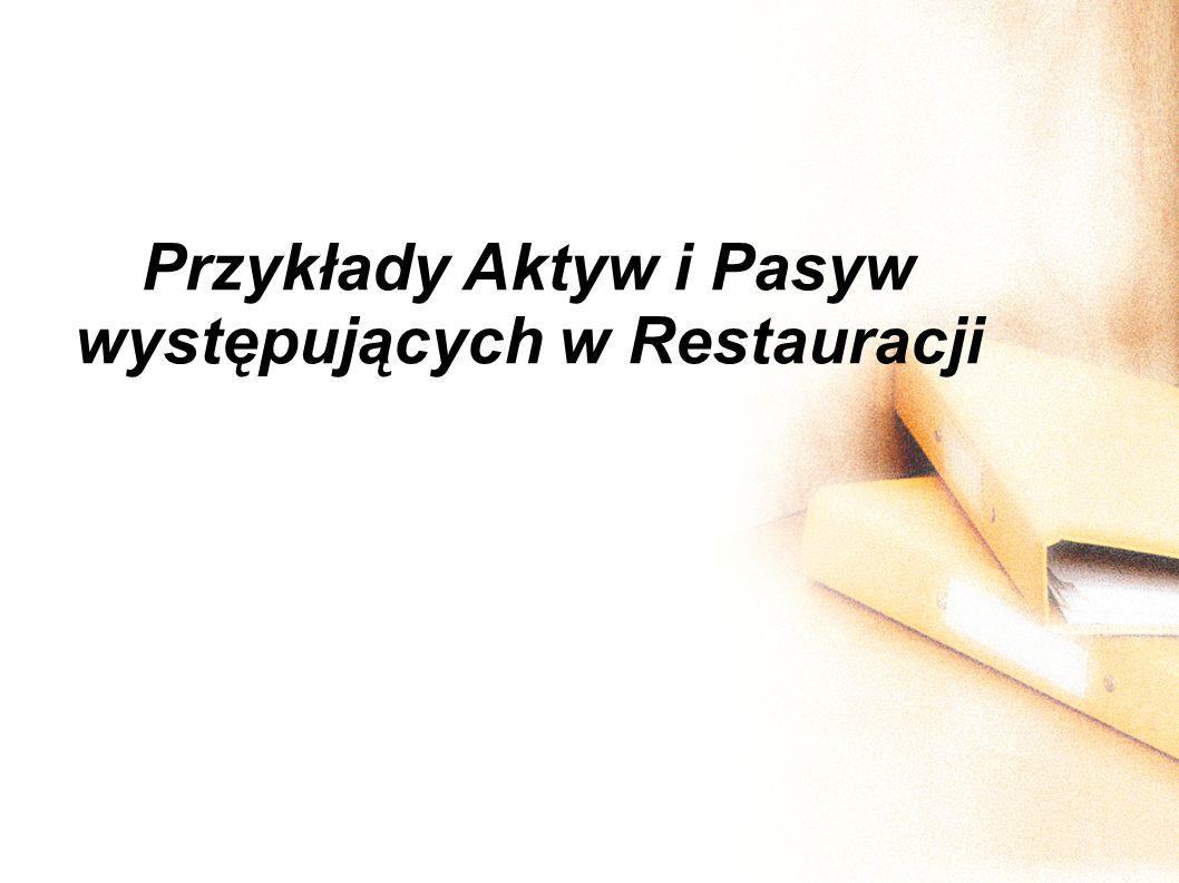 Przykłady Aktyw i Pasyw występujących w Restauracji