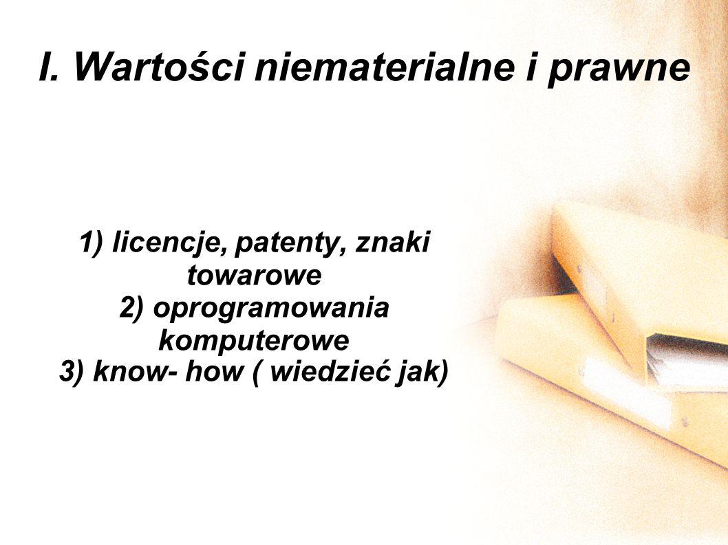 I. Wartości niematerialne i prawne 1) licencje, patenty, znaki towarowe 2) oprogramowania komputerowe 3) know- how ( wiedzieć jak)