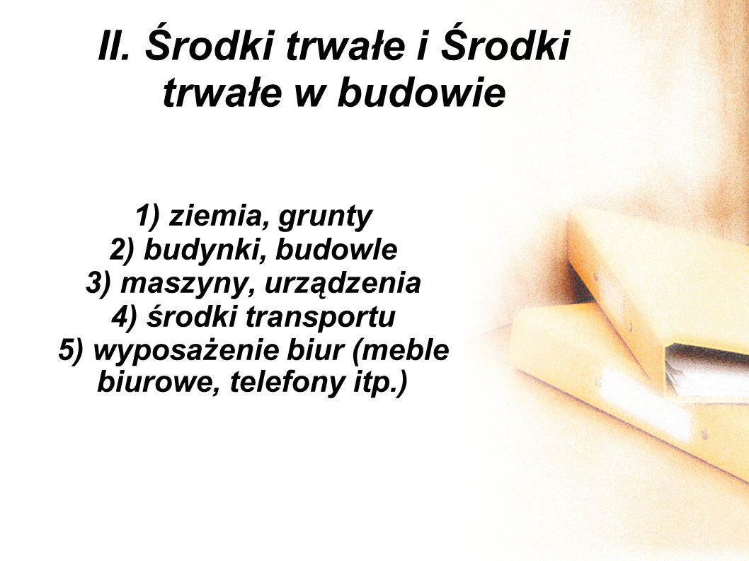 B.Kapitały obce I.