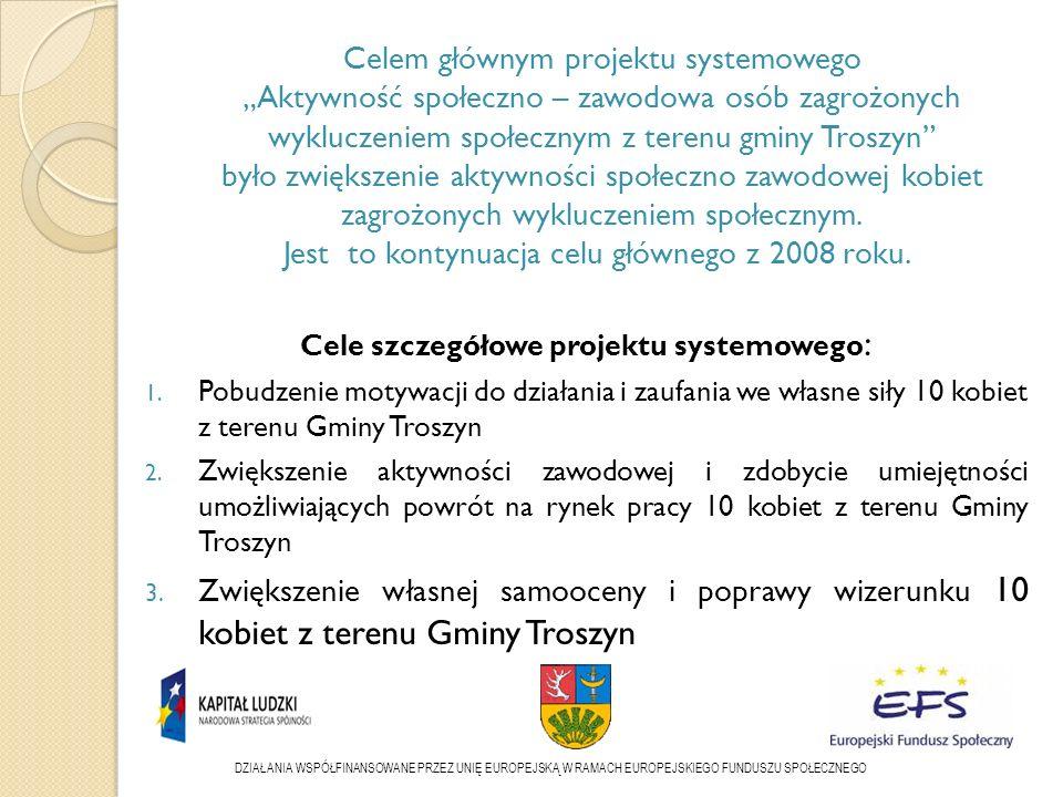 Celem głównym projektu systemowego Aktywność społeczno – zawodowa osób zagrożonych wykluczeniem społecznym z terenu gminy Troszyn było zwiększenie aktywności społeczno zawodowej kobiet zagrożonych wykluczeniem społecznym.